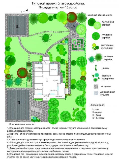 Интересные схемы планировки дачного участка 10 соток – практичные идеи для комфорта
