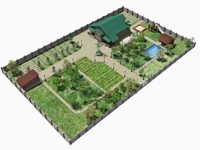 Примеры оптимальной планировки сада и огорода на небольшом участке